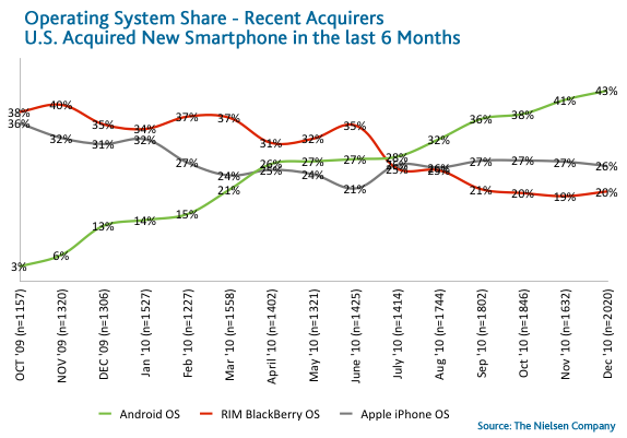 OS-acquire-last-6-months