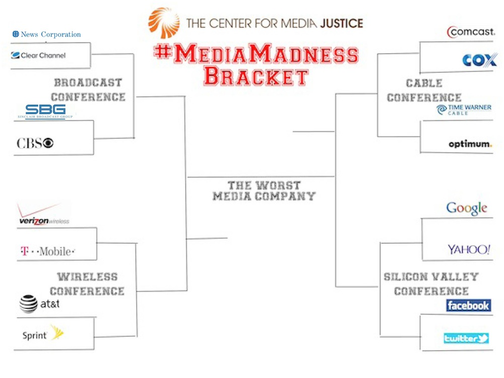 mediamadness bracket V4.5